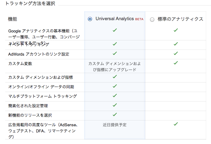 Google analytics3