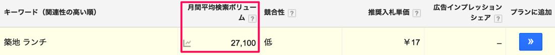 キーワードプランナー 月間平均検索ボリューム