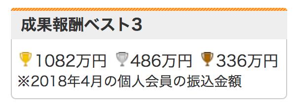 a8成果報酬