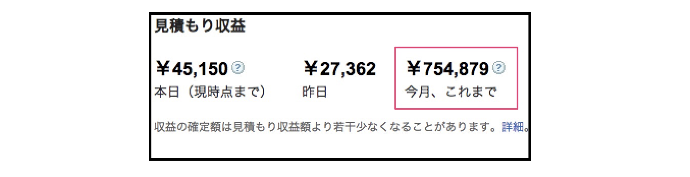 ブログ収入